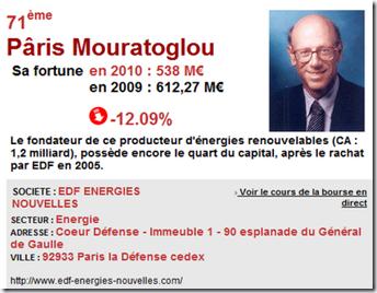 mouratoglou1