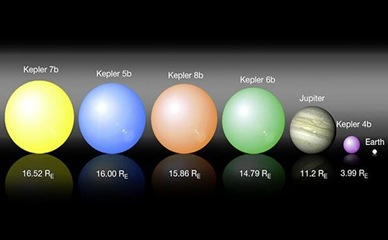 planetas Kepler