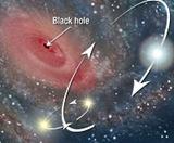 sistema triplo de estrelas na via láctea-1