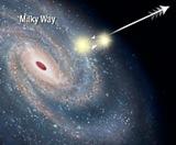 sistema triplo de estrelas na via láctea-3