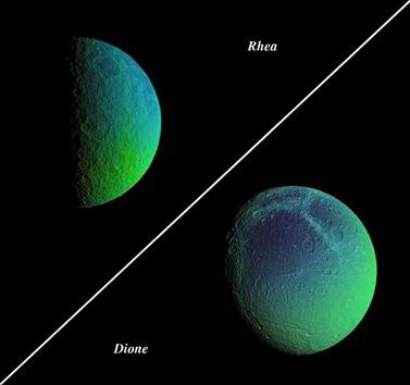 Rhea e Dione