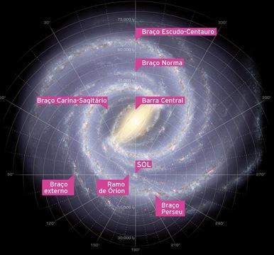 braços da Via Láctea em 2008