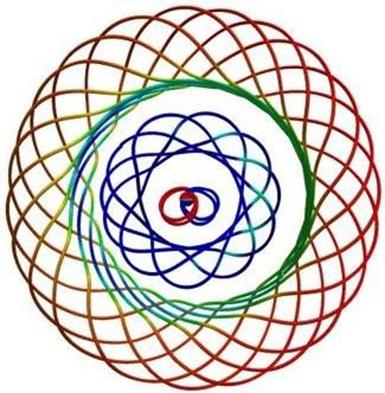vórtices em formato de anel ejetados por um buraco negro pulsante