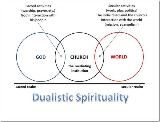 dualistic spirituality -1