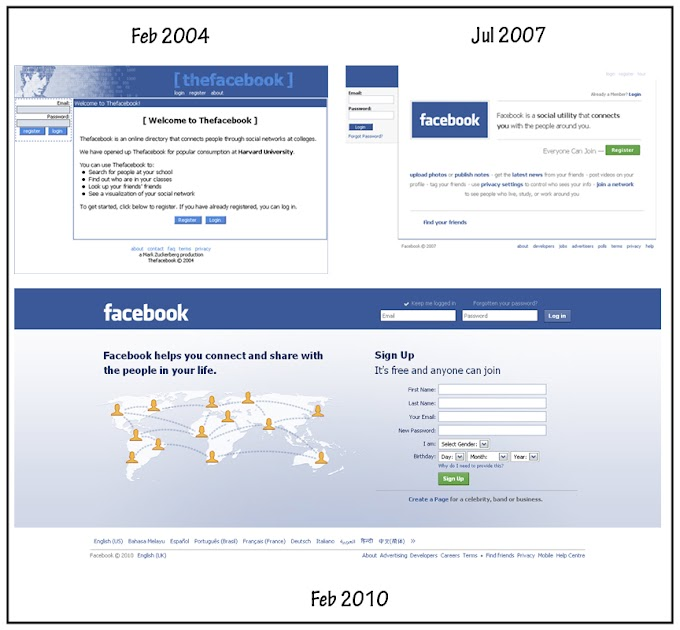 Mengintai Laman Web Tahun-tahun Lepas
