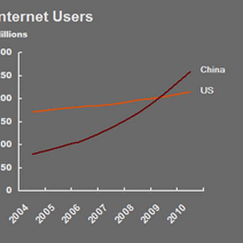 How Do You Tap China's Web Users?