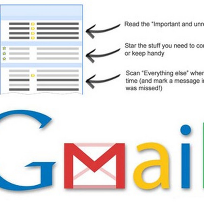 Gmail Priority Inbox Sorts Important Mails Automatically