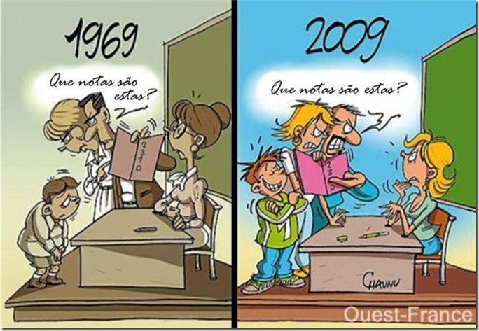 As coisas mudaram