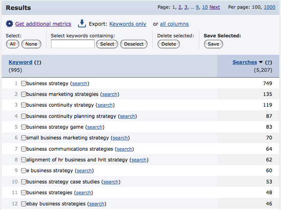 Wordtracker search result for 'business strategy'