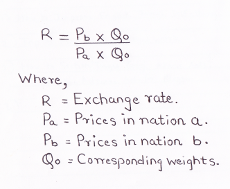 Absolute Version PPP Theory Equation