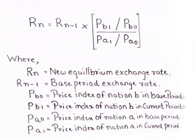 Relative Version PPP Theory Equation