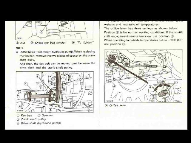 Kubota Tractor Hydraulics Troubleshooting : Kubota l  tractor manual ebay
