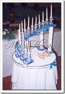 Ceremonia de las 15 velas…