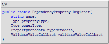 DependencyProperty.Register
