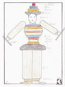 Werkskizze zu Figur 8c - Türkisch