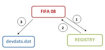 FIFA08-REG