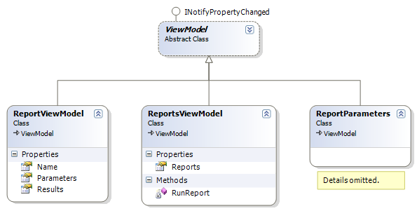ReportsClassDiagram