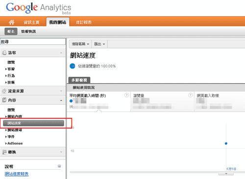 google analytics-01