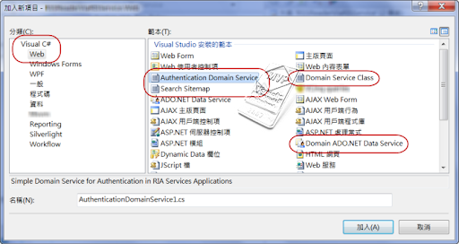 沒有 Authentication Domain Service、Domain Service Class、或 Search Sitemap 這 3 個範本