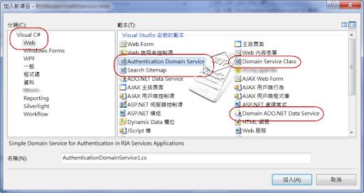 沒有 Authentication Domain Service、Domain Service Class、或 Search Sitemap 這 3 個範本