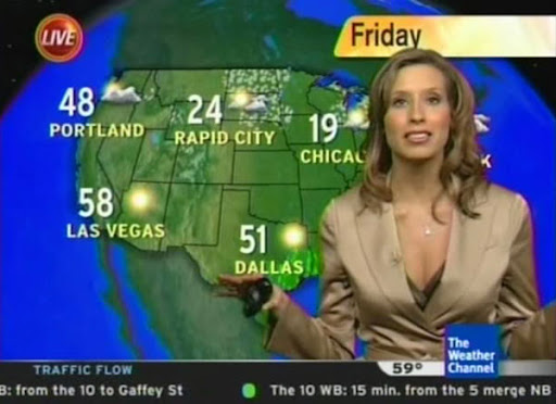 Weather news girls nude consider, that