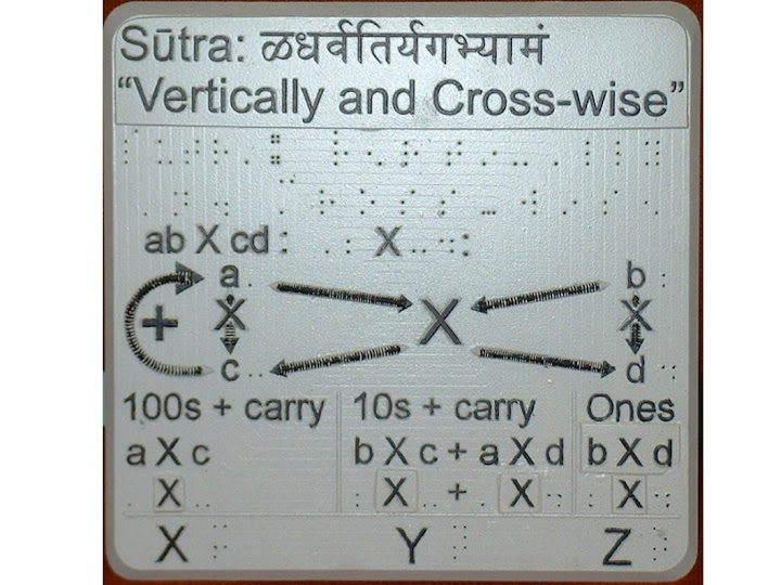 Tactile Presentation -- Sutra: Vertically and Cross-Wise