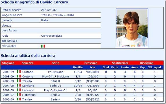 Davide Carcuro