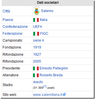 salernitana pellegrini wikipedia 2