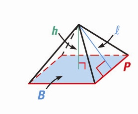pyramid <!  :en  >Measurements, Geometric shapes, Area and Volume Formulas<!  :  > english through pictures mathematic vocabulary