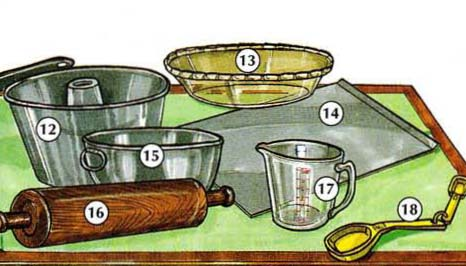 kitchenware 2 Kitchen area – Kitchen Utensils – Kitchenware things english through pictures place english through pictures