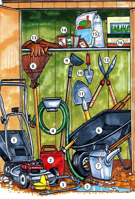 garden  hose 5  nozzle  6  wheelbarrow  7  watering can 8  rake  9  hoe   10  trowel 11  shovel  12  hedge clippers  13  work gloves. Gardening Tools and Home Supplies   Dictionary for Kids