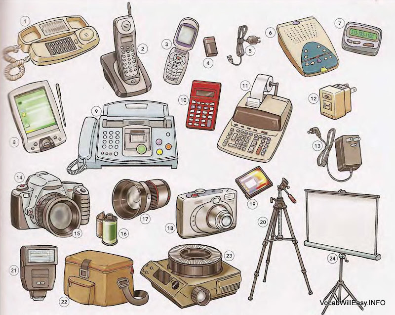 TELEPHONES%20AND%20CAMERAS TELEPHONES AND CAMERAS things english through pictures