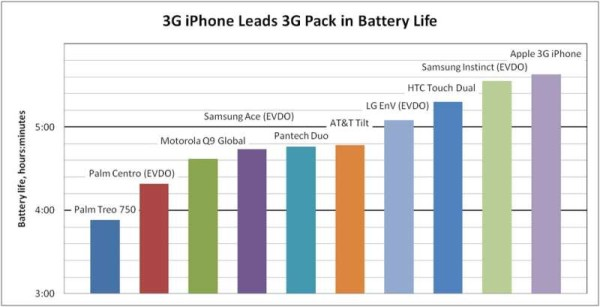 iphone-battery-life1.jpg