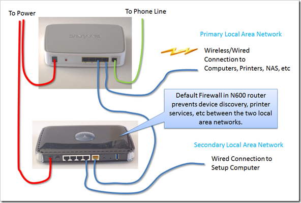 Ex Numerus: Notes on installing a 2nd wireless router