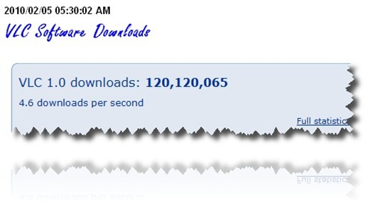 VLC.Downloads