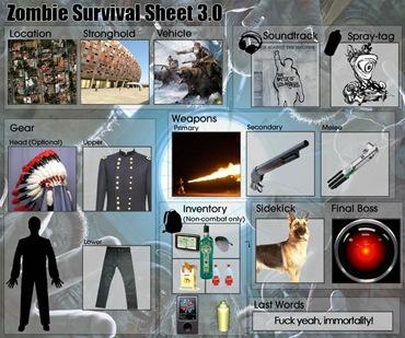 zombiesurvivalsheet
