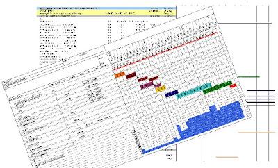 Gantt Excel full screenshot