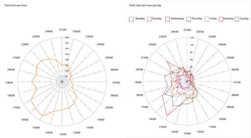 graphs_090506.UTgGTQcdZs3W.jpg