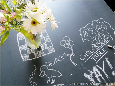 How to make a chalkboard table