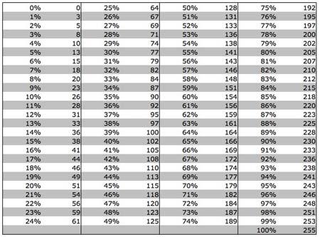 percent-conversions.jpg