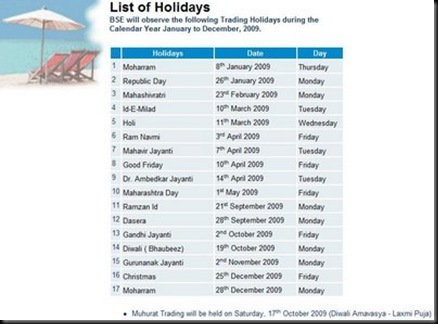 BSE Holiday List 2009
