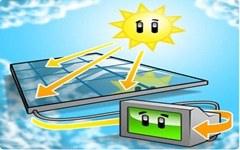 energia-renovable-fotovoltaicas
