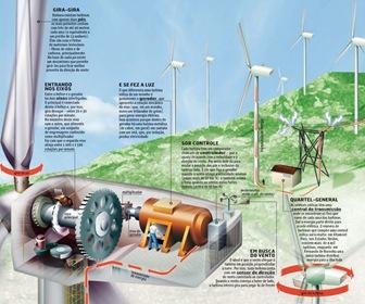 energia_eolica-
