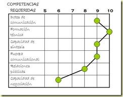 competencias 1