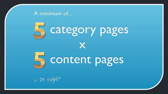 5 category and 5 content pages