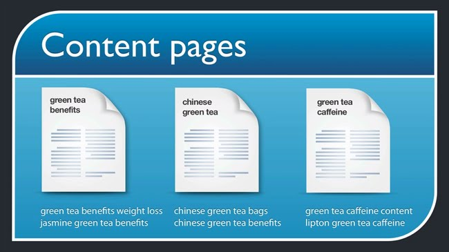Content pages focus SEO on their own keyword niches