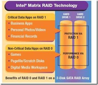 matrix-storage