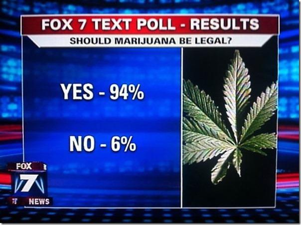 E a legalização da Maconha lá fora