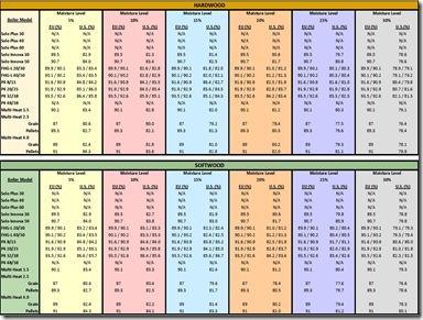 Efficiency Ratings conversion table Jun 09