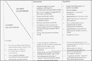 belgeakpyerelsecim1